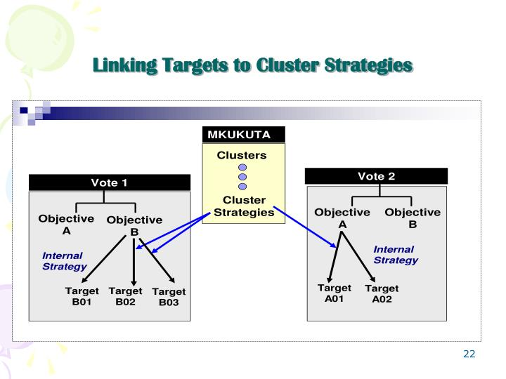 Linking Targets to Cluster Strategies