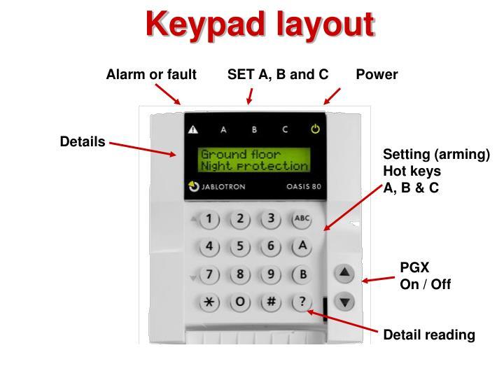 Keypad layout