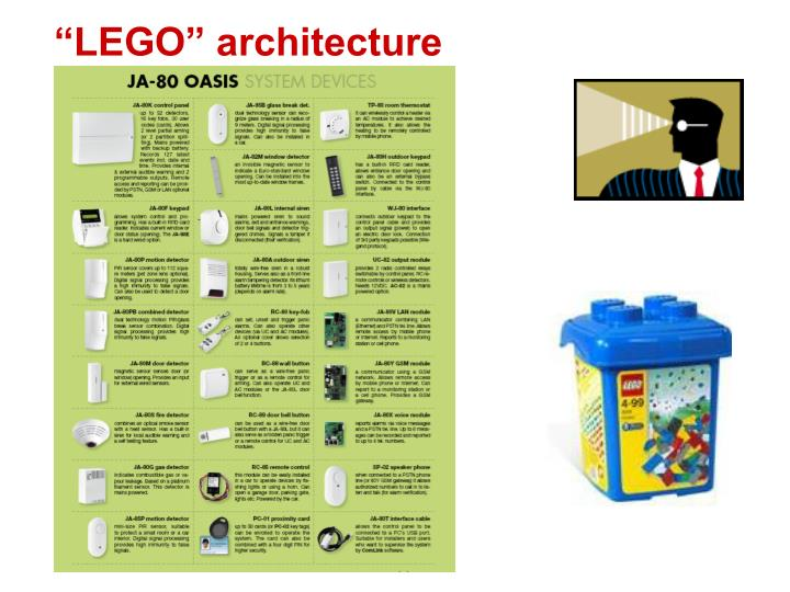 """LEGO"" architecture"