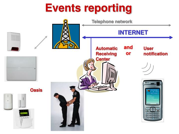Events reporting