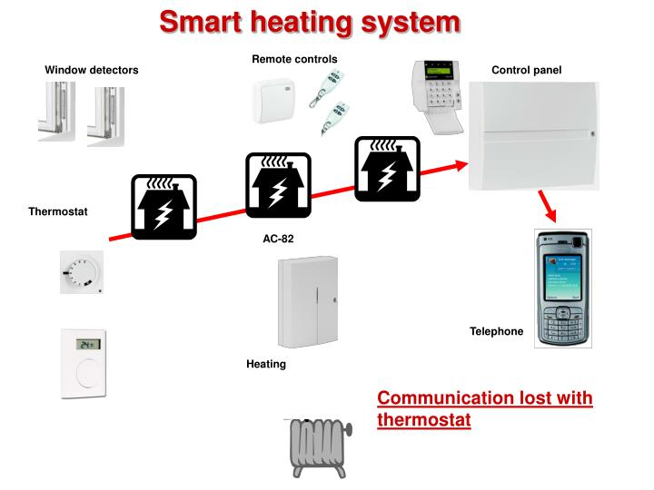 Smart heating system