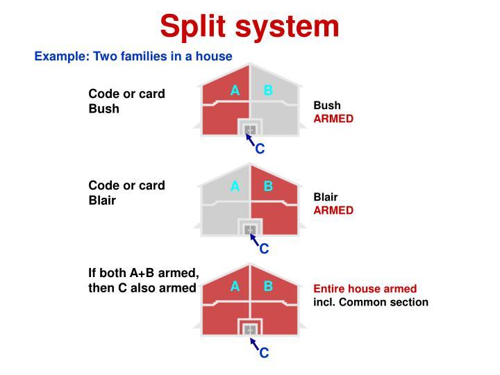 Split system