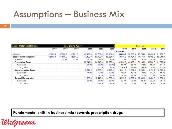 Assumptions – Business Mix