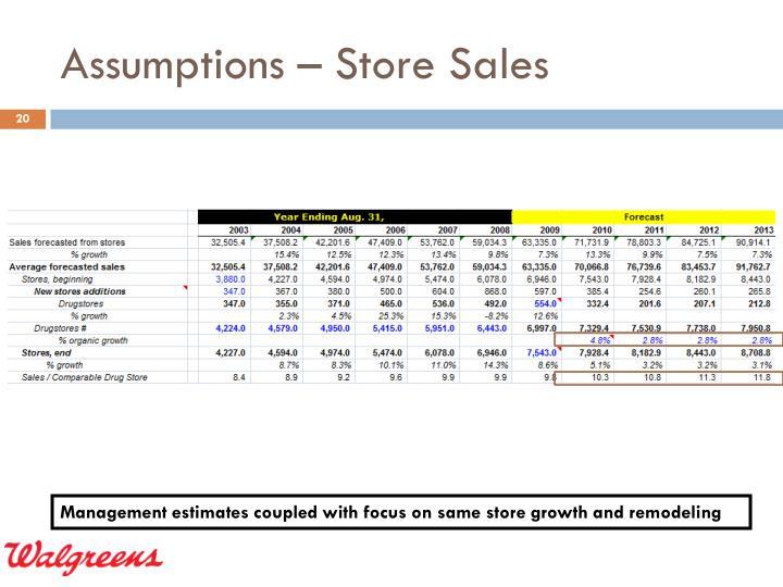 Assumptions – Store Sales