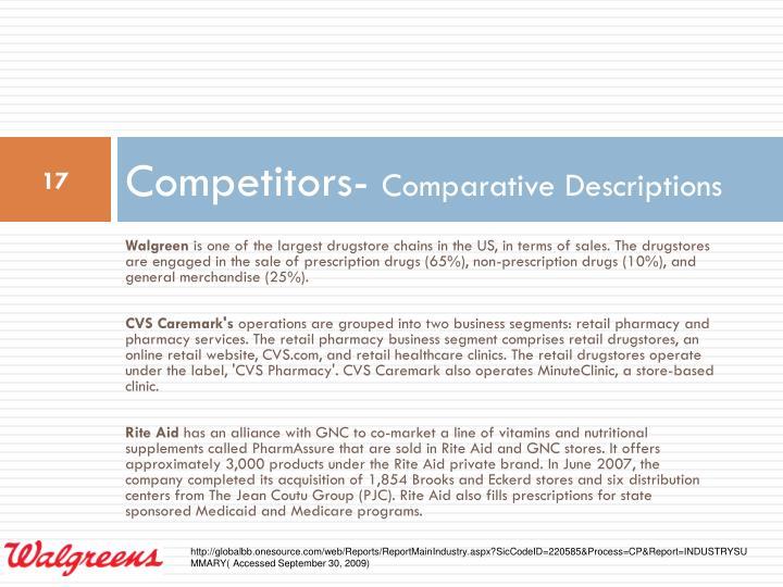 Competitors-