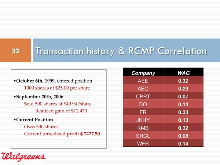 Transaction history & RCMP Correlation