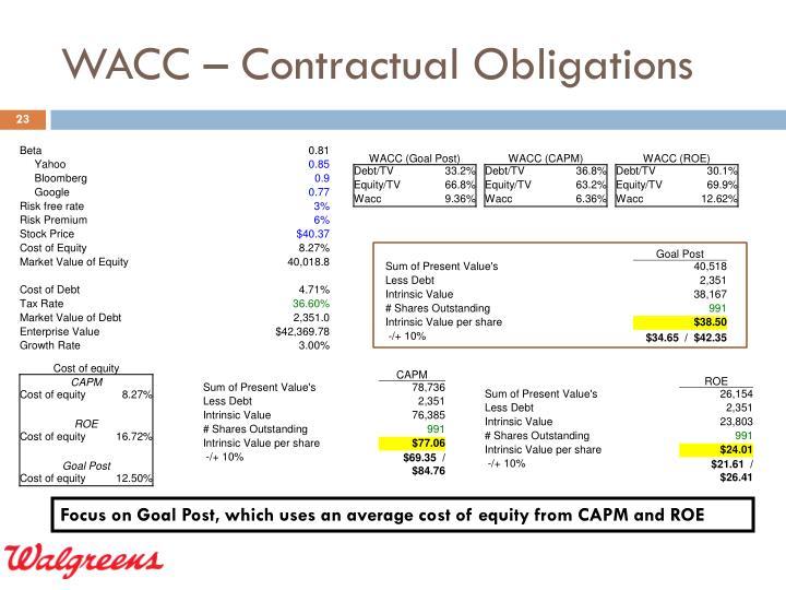 WACC – Contractual Obligations