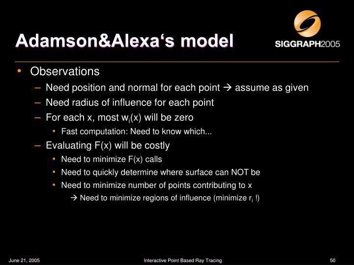 Adamson&Alexa's model