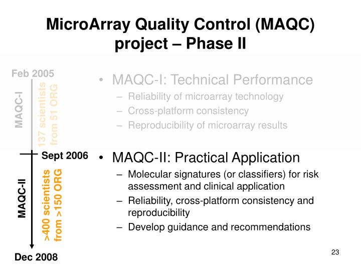 MicroArray Quality Control (MAQC) project – Phase II