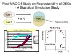 post maqc i study on reproducibility of degs a statistical simulation study