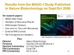 results from the maqc i study published in nature biotechnology on sept oct 2006