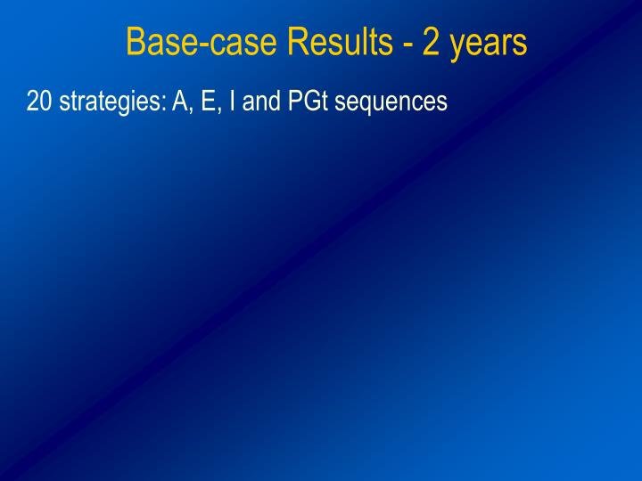 Base-case Results - 2 years