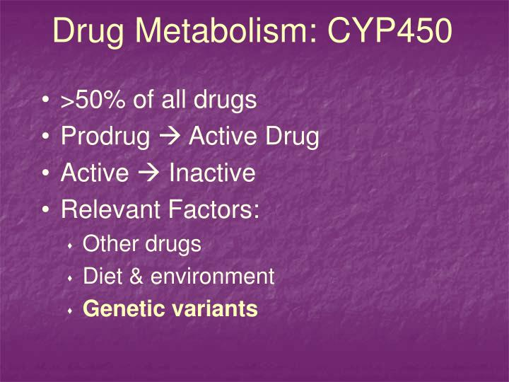Drug Metabolism: CYP450