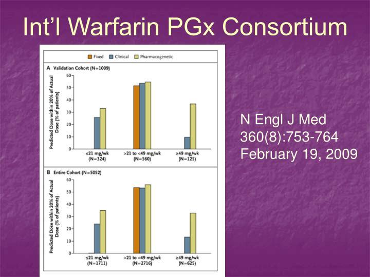 Int'l Warfarin PGx Consortium