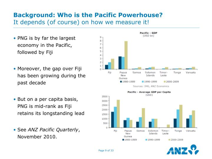 Background: Who is the Pacific Powerhouse?