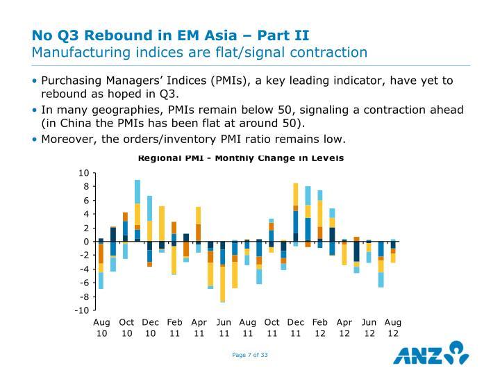 No Q3 Rebound in EM Asia – Part II