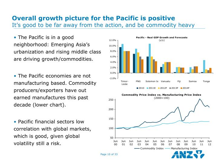 Overall growth picture for the Pacific is positive
