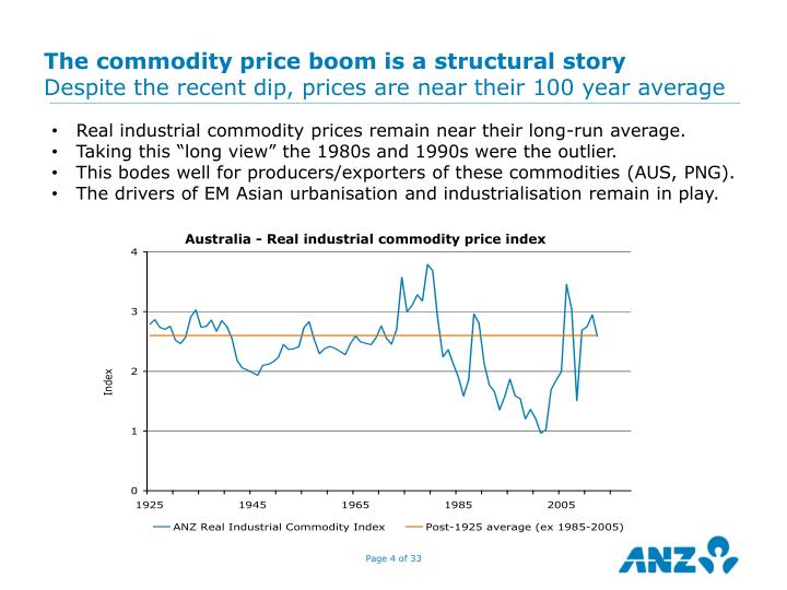 The commodity price boom is a structural story