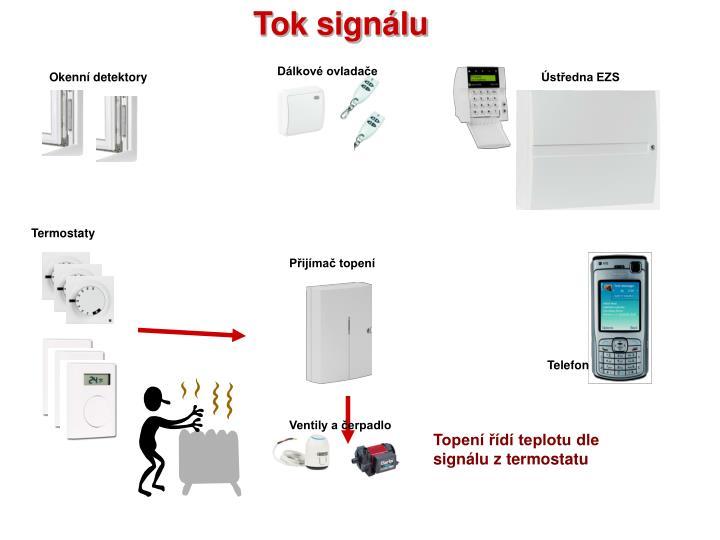 Tok signálu