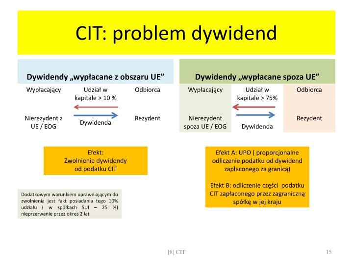 CIT: problem dywidend