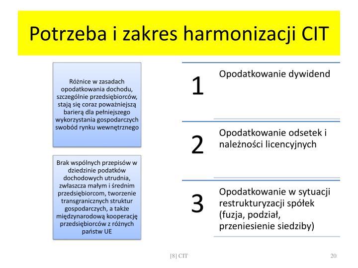 Potrzeba i zakres harmonizacji CIT