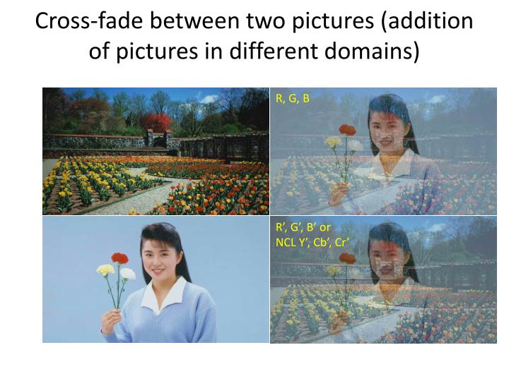 Cross-fade between two pictures (addition of pictures in different domains)