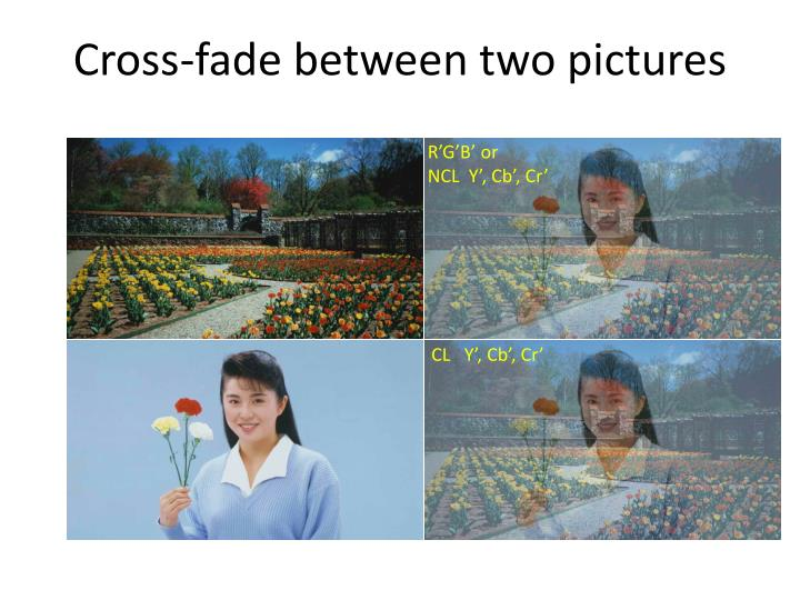 Cross-fade between two pictures