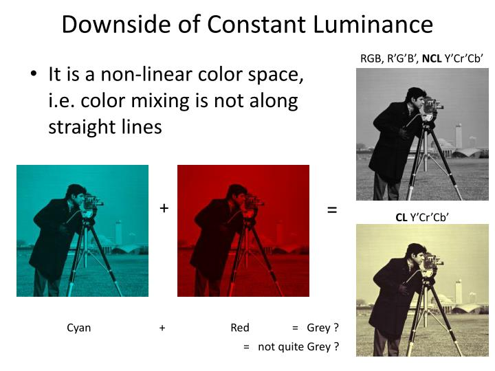 Downside of Constant Luminance