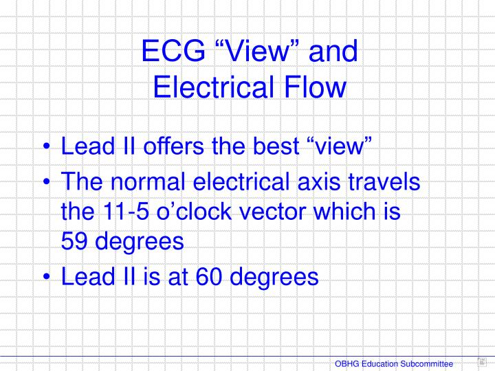 """Lead II offers the best """"view"""""""