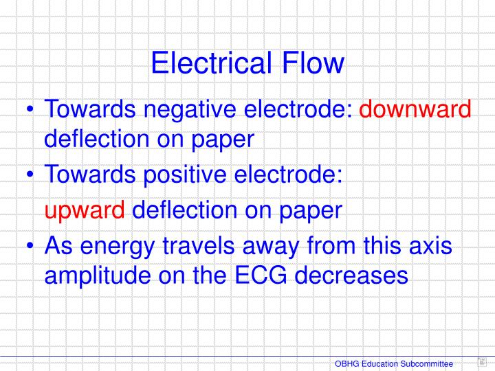 Towards negative electrode: