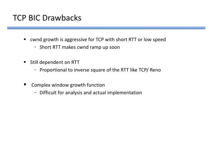 TCP BIC Drawbacks