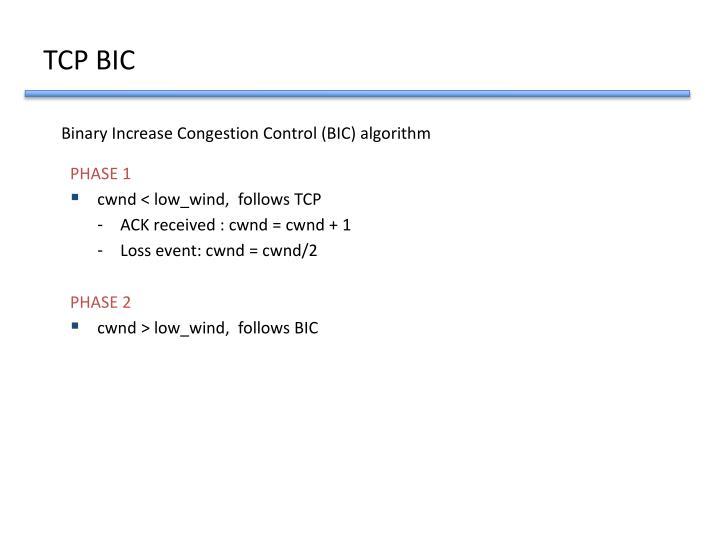 TCP BIC
