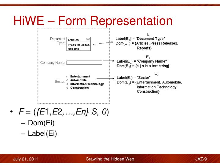 HiWE – Form Representation