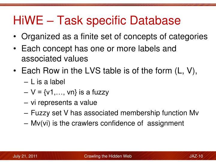 HiWE – Task specific Database