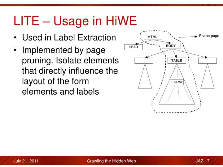 LITE – Usage in HiWE