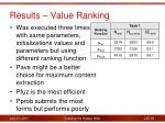 results value ranking