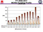 fy 2000 2011 mcng funding profile