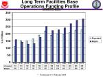 long term facilities base operations funding profile