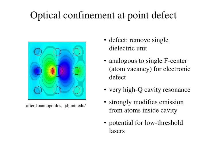 Optical confinement at point defect