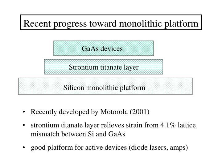 Recent progress toward monolithic platform