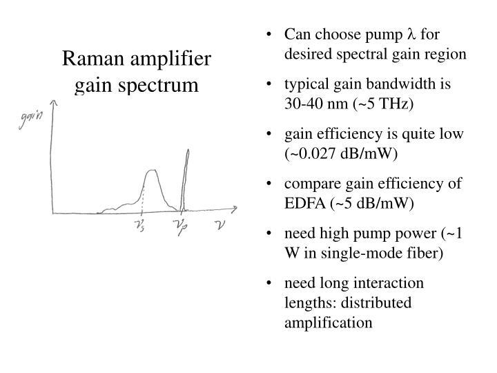 Raman amplifier gain spectrum