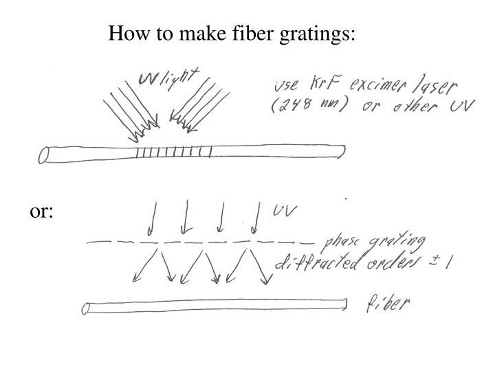 How to make fiber gratings: