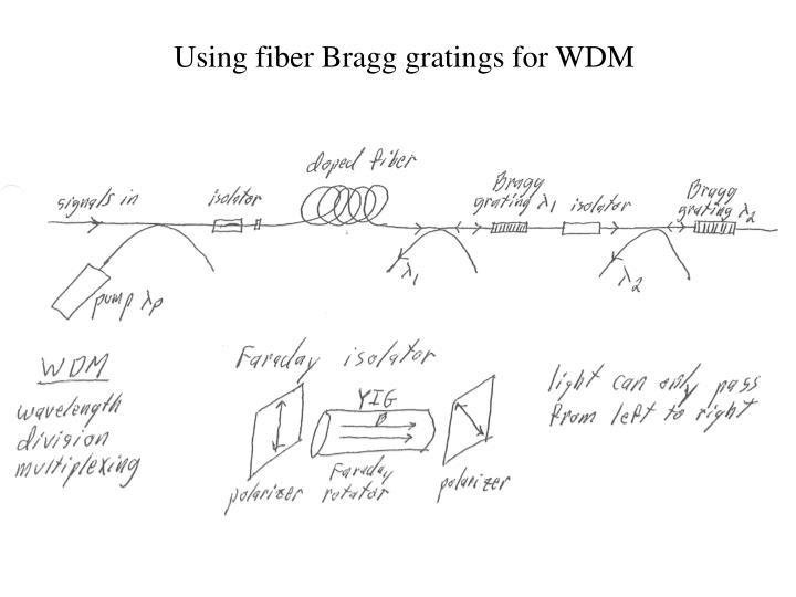 Using fiber Bragg gratings for WDM