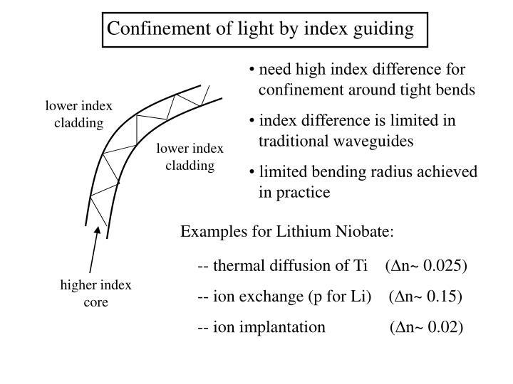Confinement of light by index guiding