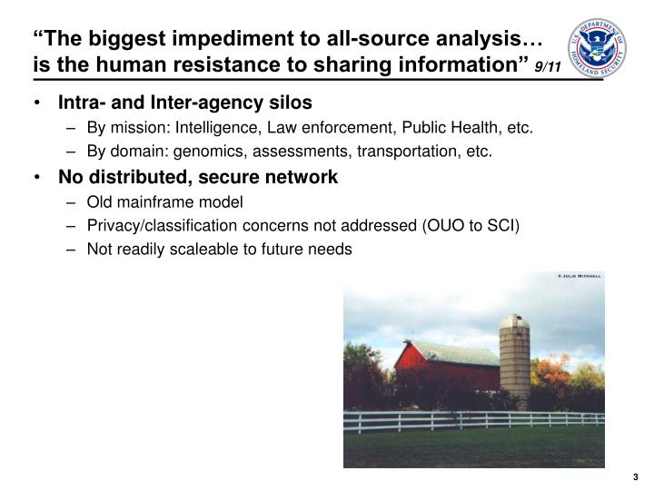 """""""The biggest impediment to all-source analysis…"""