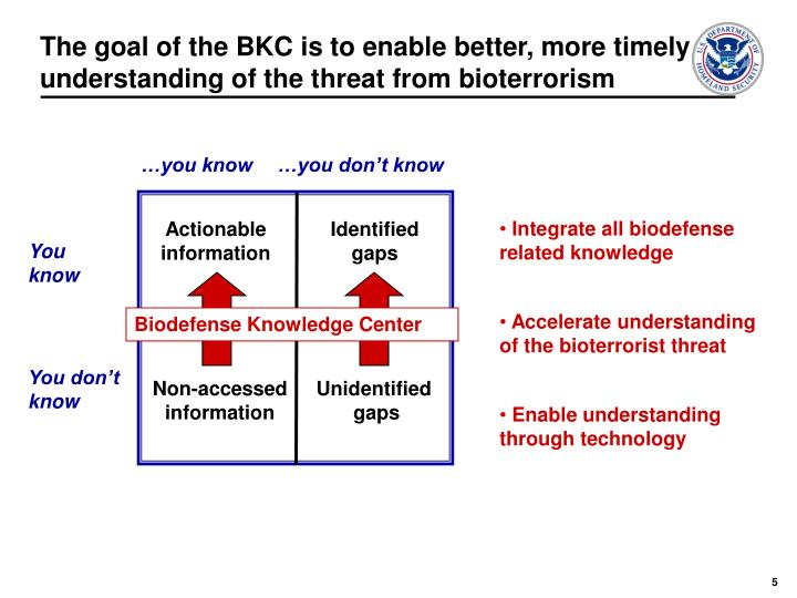 The goal of the BKC is to enable better, more timely understanding of the threat from bioterrorism