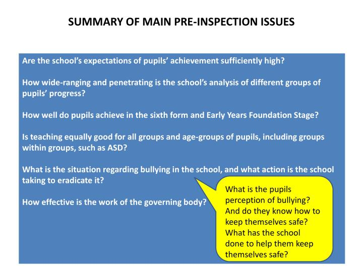 Summary of main pre-inspection issues