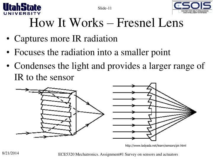 How It Works – Fresnel Lens