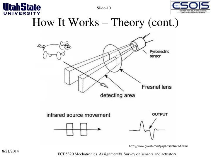 How It Works – Theory (cont.)