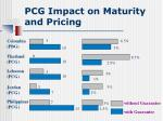 pcg impact on maturity and pricing